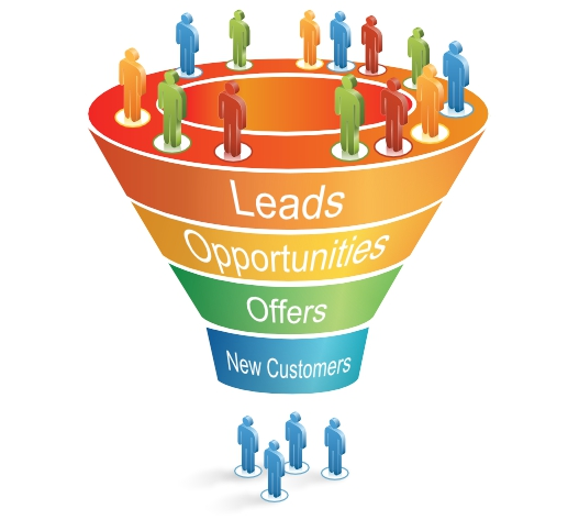 lead_manage